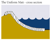 Uniform_Matt